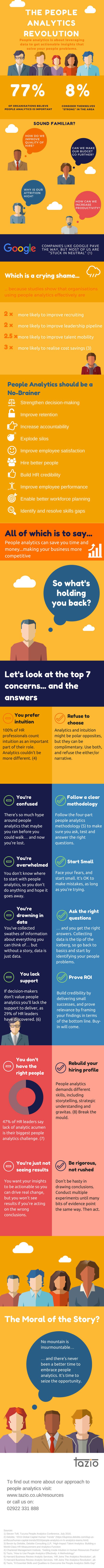 The People Analytics Revolution - Infographic